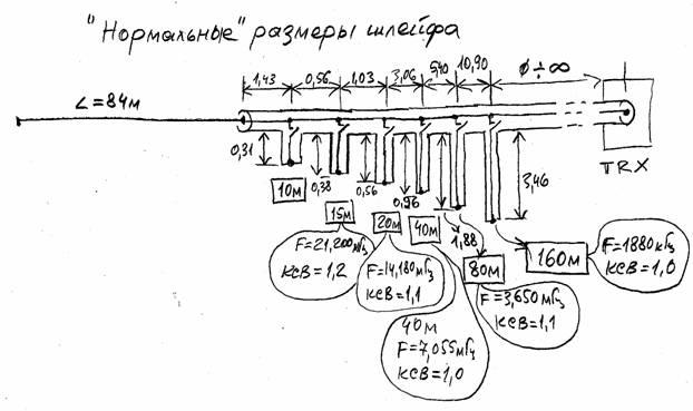 АНТЕННА РАДИОСТАНЦИИ RX3AKT.
