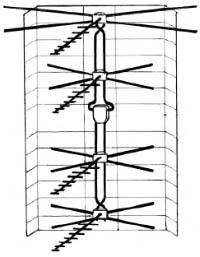 польская антенна, задняя стенка холодильника, радиодиверсия, мусоросборник, сушилка